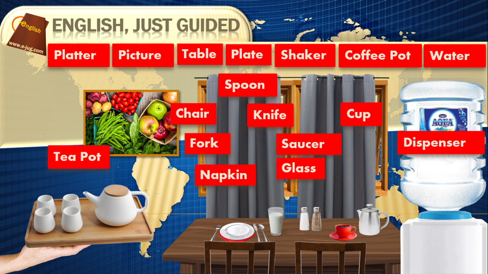 Build Your Imagination For Students' Vocabulary About Things In A House